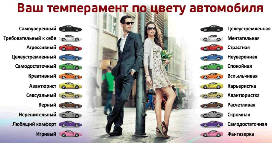 Зависимость цвета автомобиля от характера
