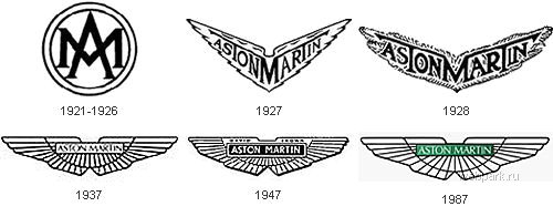 Эволюция логотипов