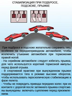 Стабилизация при подбросе, подскоке, прыжке