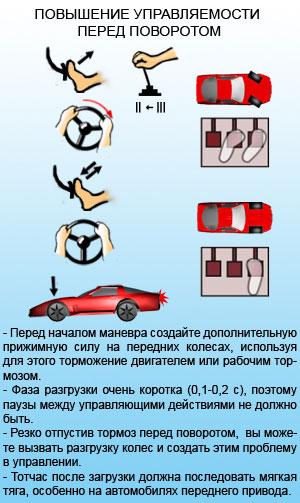 Повышение управляемости перед поворотом