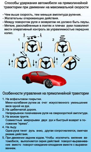 Способы удержания автомобиля на прямолинейной траектории при движении на максимальной скорости