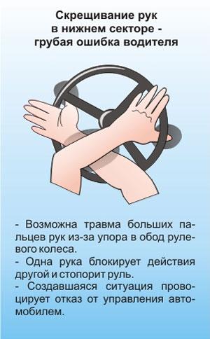 Скрещивание рук в нижнем секторе - грубая ошибка водителя