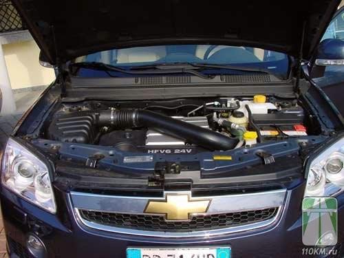 Chevrolet Captiva против Citroen C-Crosser