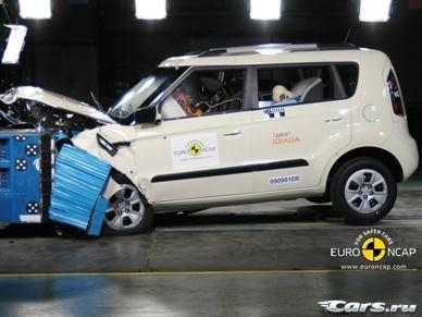 Высшую оценку Euro NCAP получили новые Honda Jazz, Hyundai i20 и Kia Soul