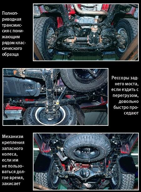 Toyota HiLux – один из самых надежных автомобилей в мире