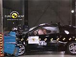 Euro NCAP опубликовал первые за 2011 год результаты краш-тестов