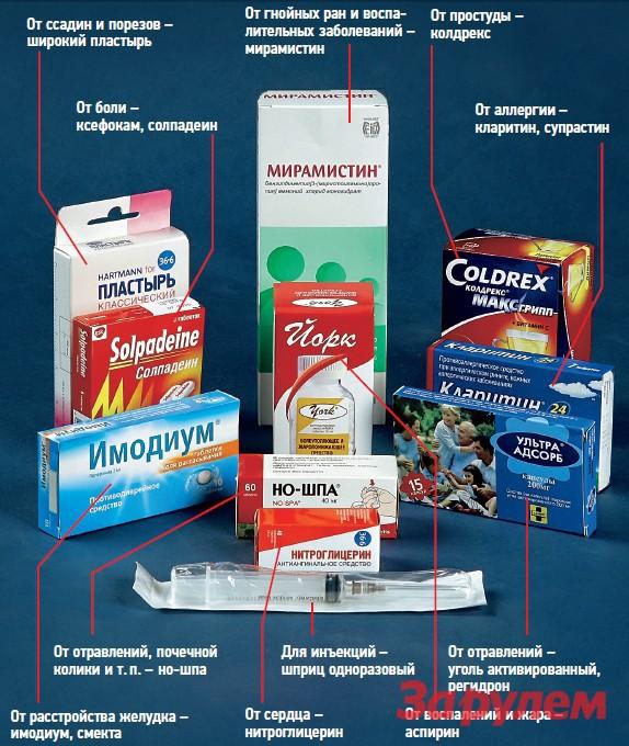 Аптечки: поставить крест