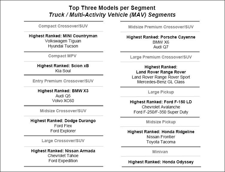 Рейтинг лучших и худших: Hyundai сотворил сенсацию