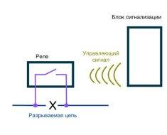 Особенности работы и подключения реле блокировки двигателя