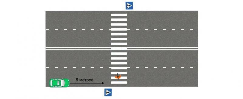 На каком расстоянии можно парковаться до пешеходного перехода по ПДД?