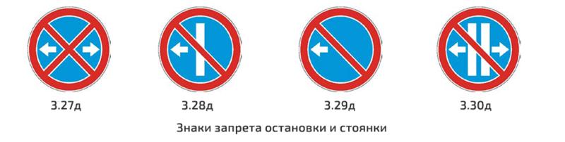 Запрещающие знаки ПДД