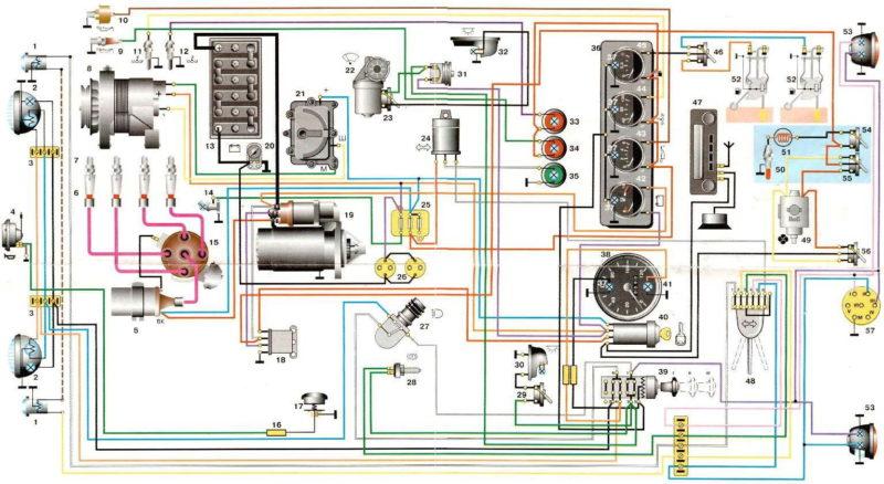 электрообуродование автомобиля