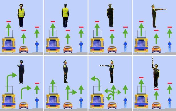 сигналы регулировщика для пешеходов
