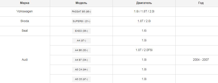 Комплект сцепления в сборе для Passat 1.8i, 1.8T, 2.0i